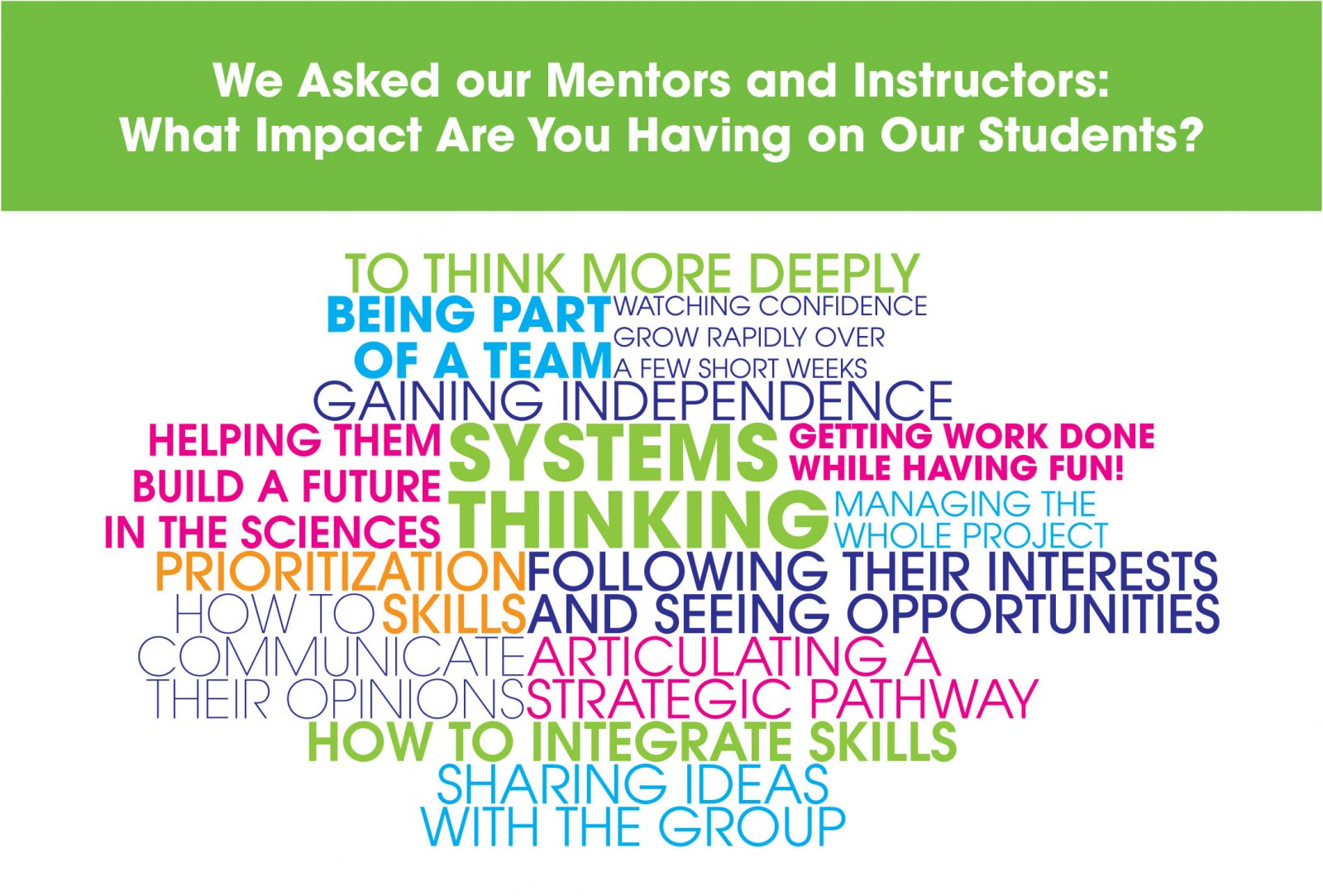 What impact are we having on students?